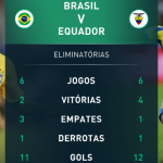 Eliminatórias Sulamericanas – Copa do Mundo