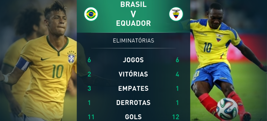brasil-equador